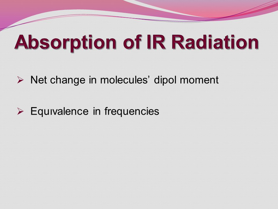 Absorption of IR Radiation
