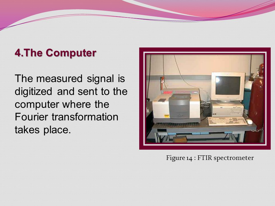 4.The Computer The measured signal is digitized and sent to the computer where the Fourier transformation takes place.