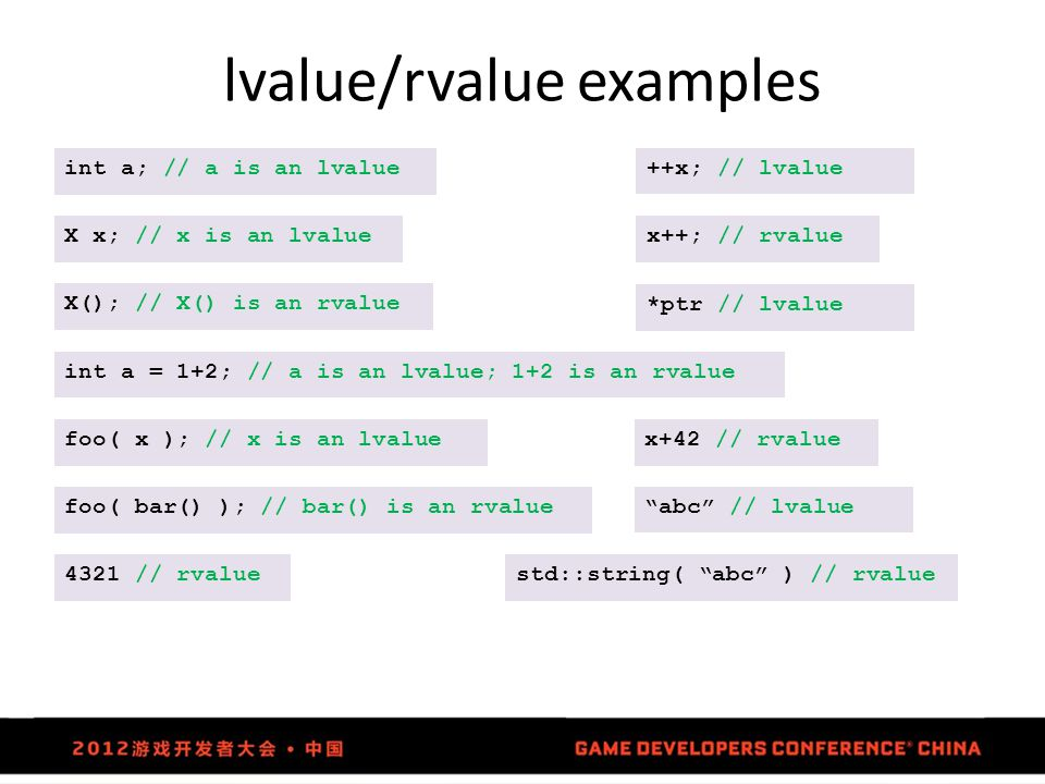 lvalue/rvalue examples