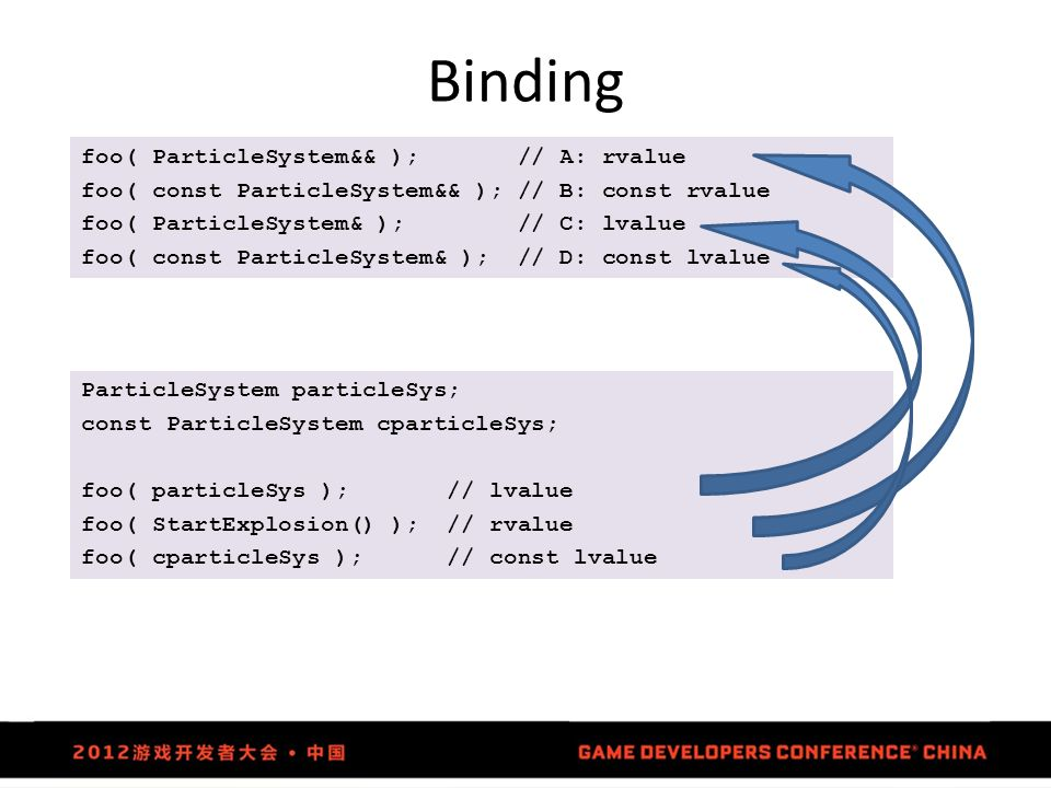 Binding foo( ParticleSystem&& ); // A: rvalue