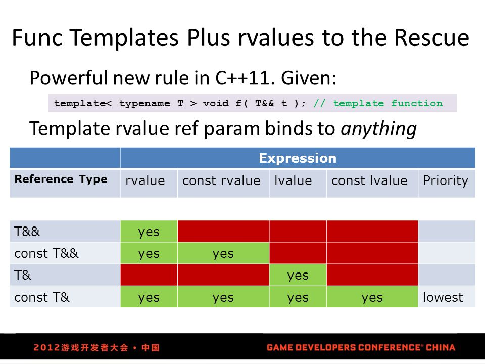 Func Templates Plus rvalues to the Rescue
