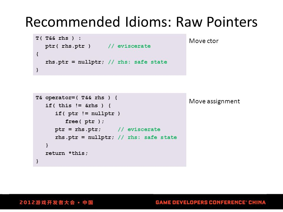 Recommended Idioms: Raw Pointers