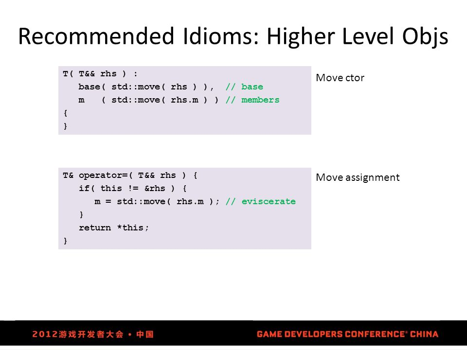 Recommended Idioms: Higher Level Objs