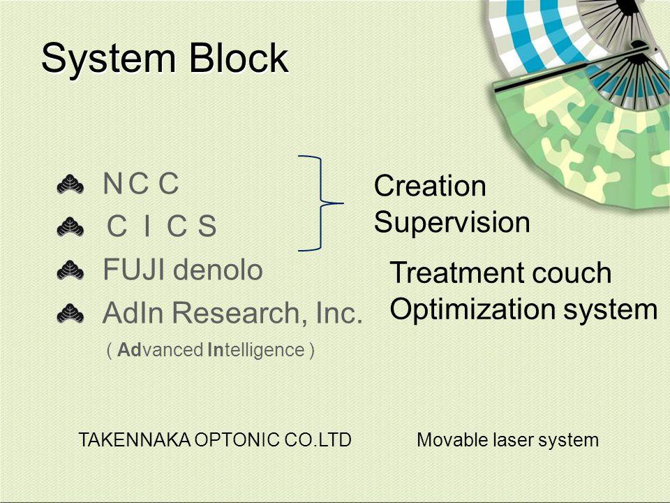 System Block NCC Creation CICS Supervision FUJI denolo