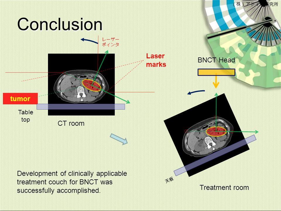 Conclusion Laser marks BNCT Head tumor CT room