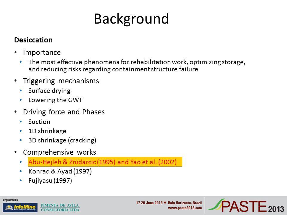 Background Desiccation Importance Triggering mechanisms