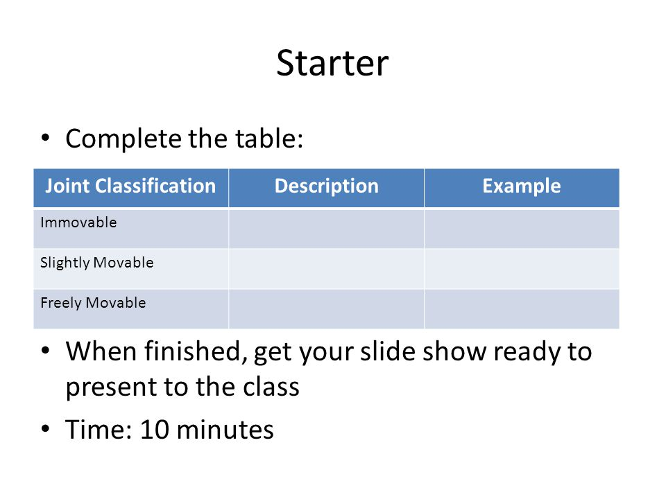 Starter Complete the table: