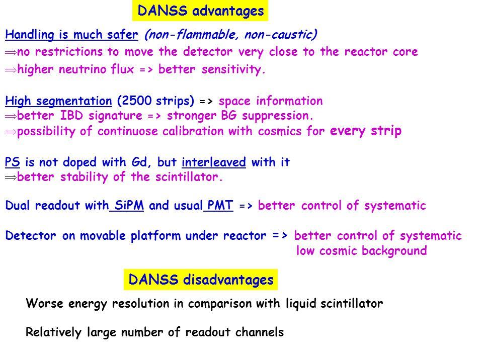DANSS advantages DANSS disadvantages