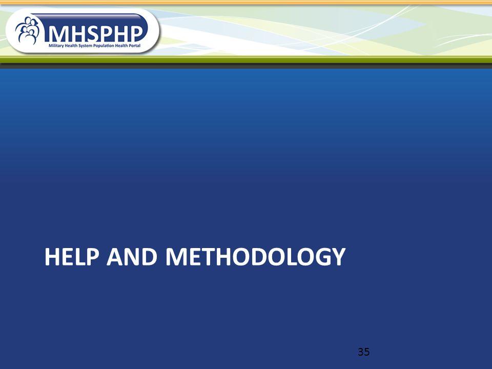 HELP and Methodology