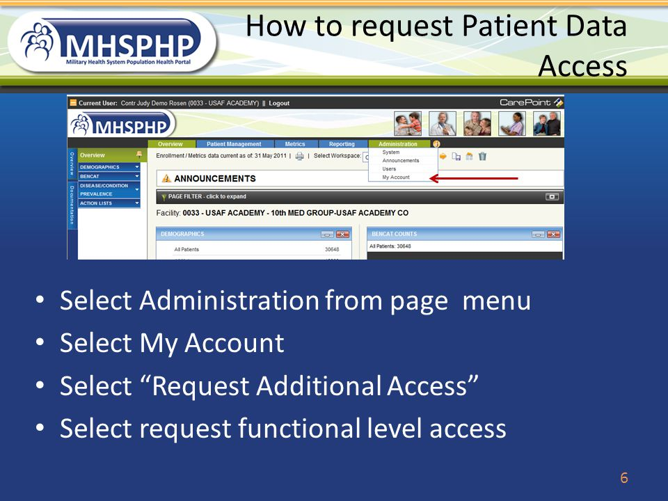 How to re quest Patient Data Access