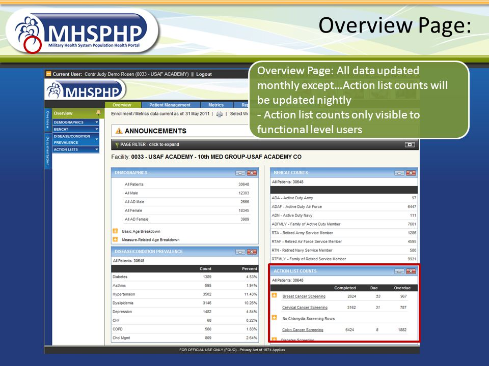 Overview Page: Overview Page: All data updated monthly except…Action list counts will be updated nightly.