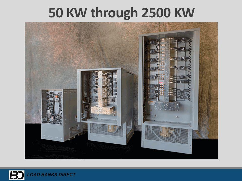 50 KW through 2500 KW