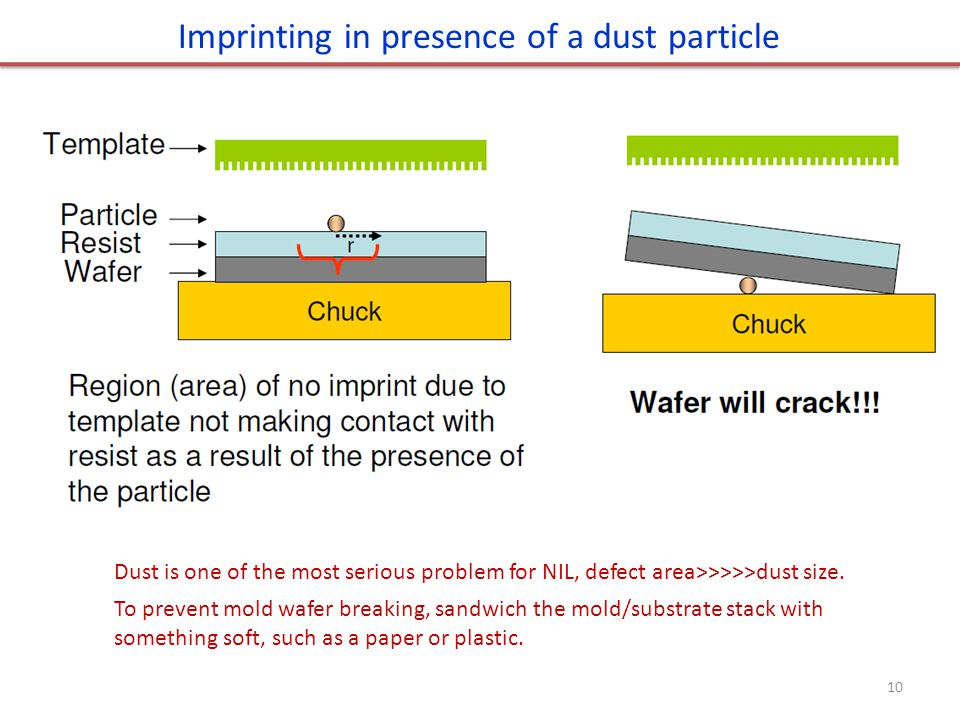 Imprinting in presence of a dust particle