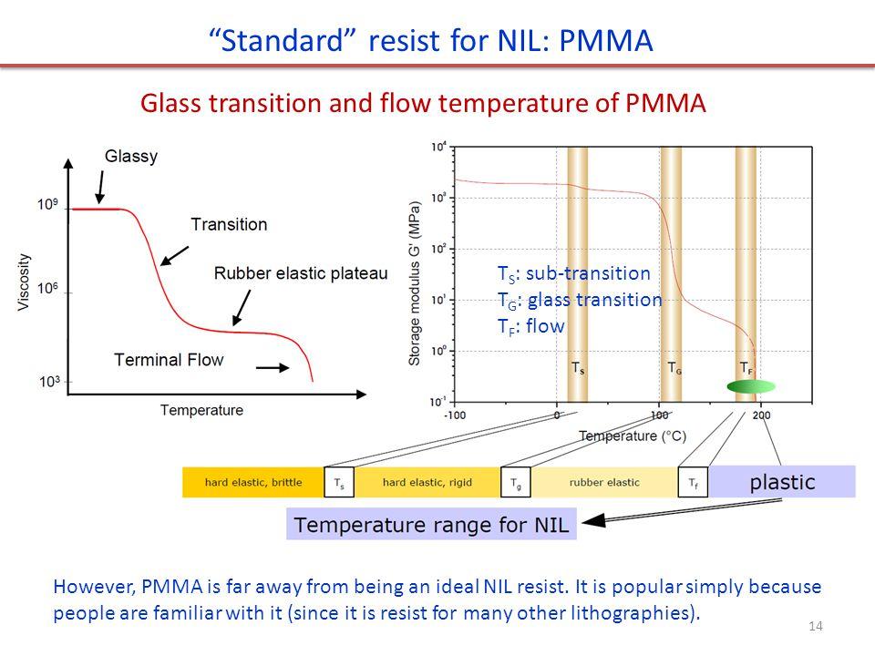 Standard resist for NIL: PMMA