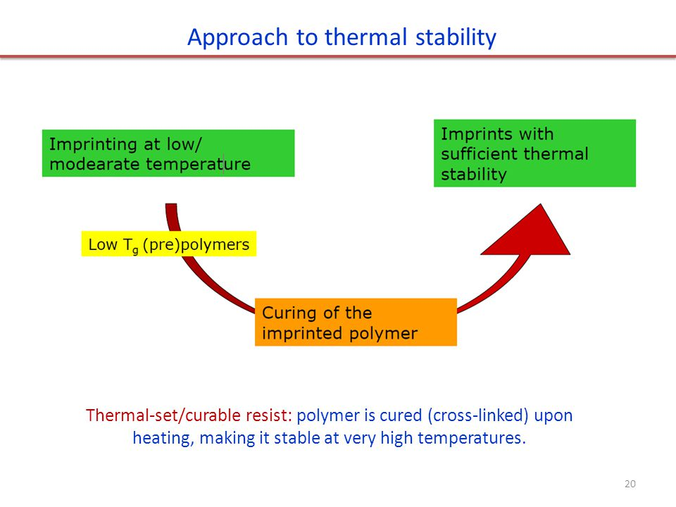 Approach to thermal stability