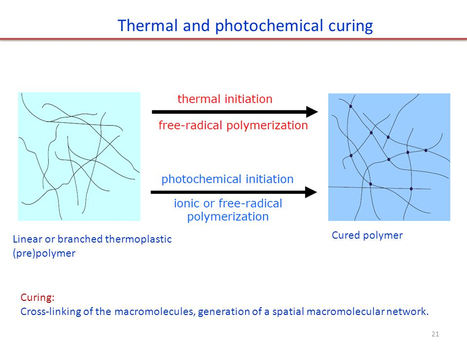 Thermal and photochemical curing