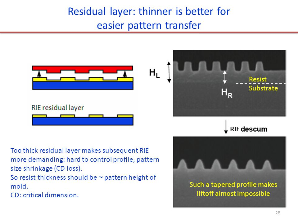 Residual layer: thinner is better for easier pattern transfer