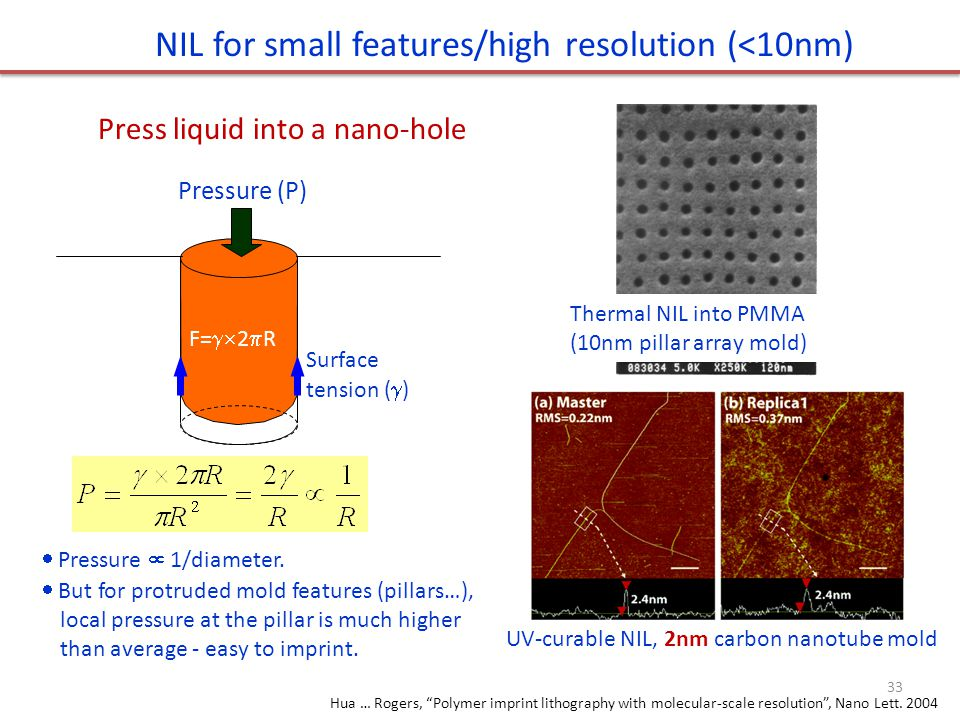 NIL for small features/high resolution (<10nm)
