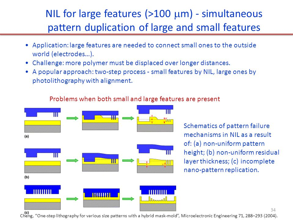NIL for large features (>100 m) - simultaneous pattern duplication of large and small features