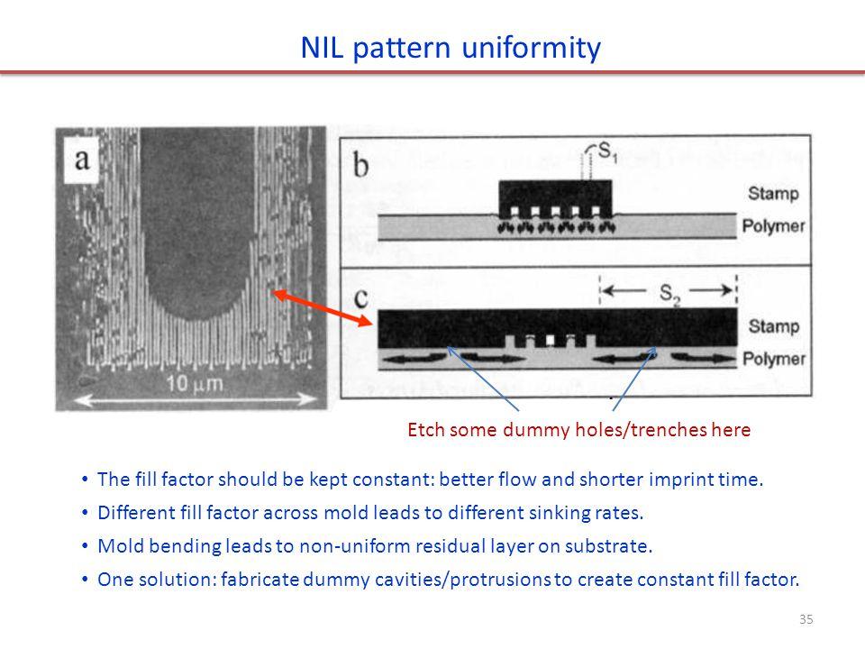 NIL pattern uniformity