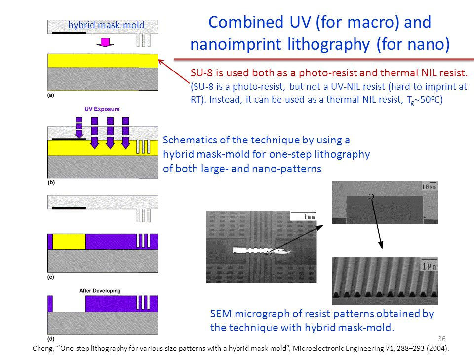 Combined UV (for macro) and nanoimprint lithography (for nano)