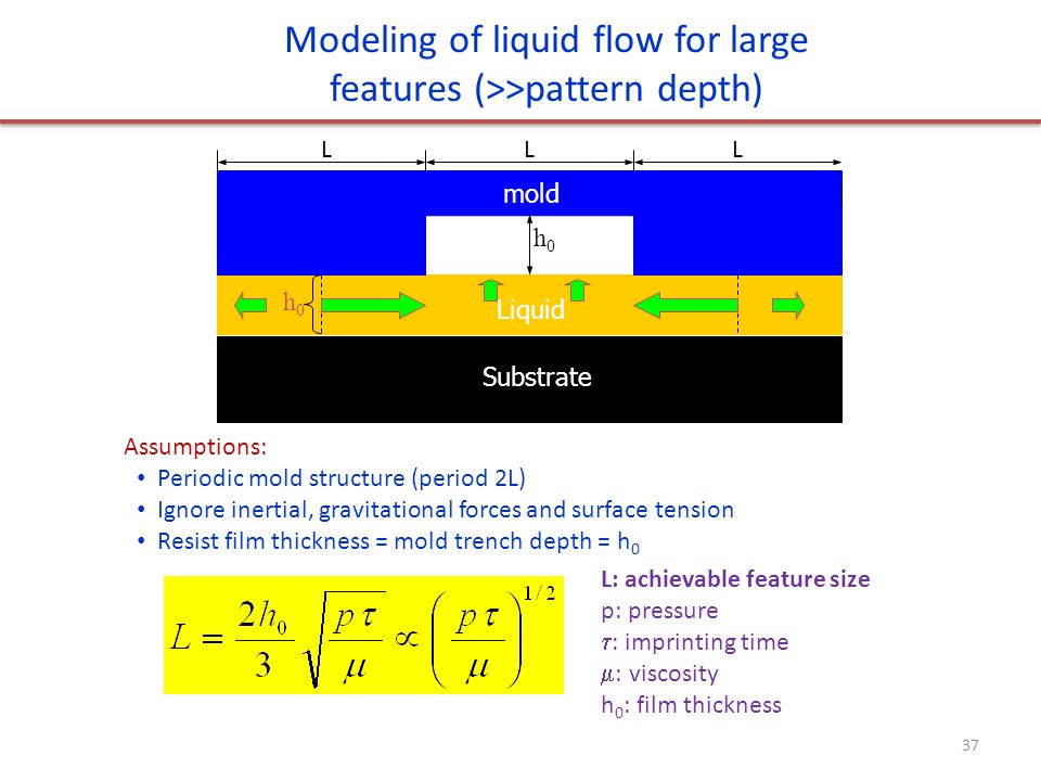 Modeling of liquid flow for large features (>>pattern depth)