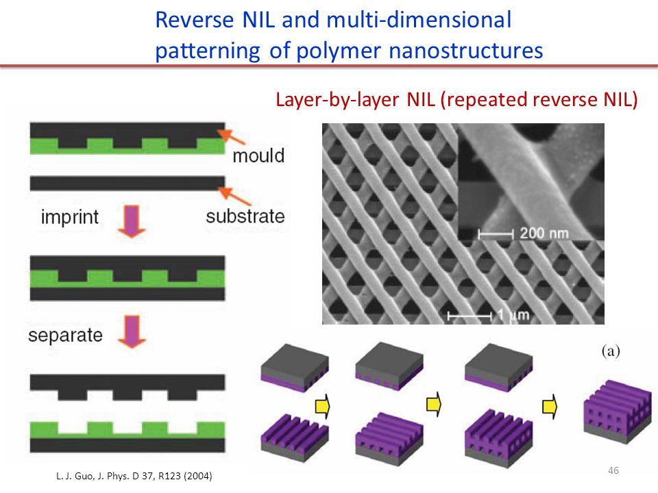 Reverse NIL and multi-dimensional patterning of polymer nanostructures