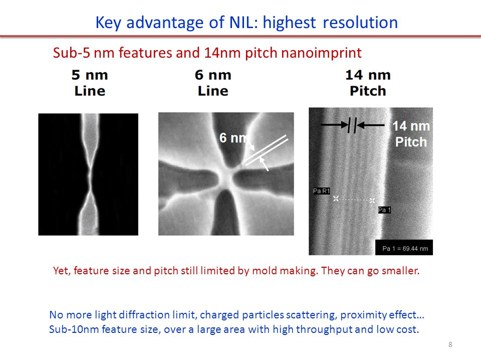 Key advantage of NIL: highest resolution