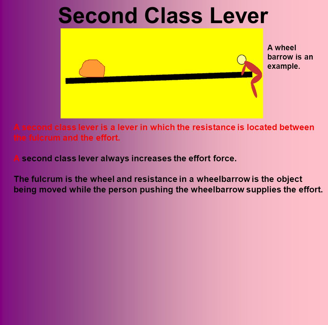 Second Class Lever A wheel barrow is an example.