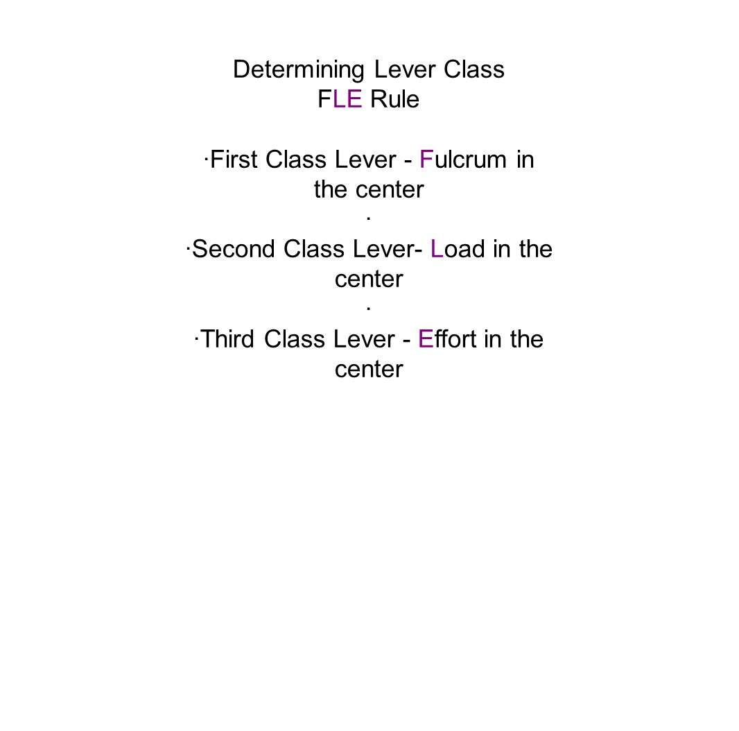 Determining Lever Class FLE Rule