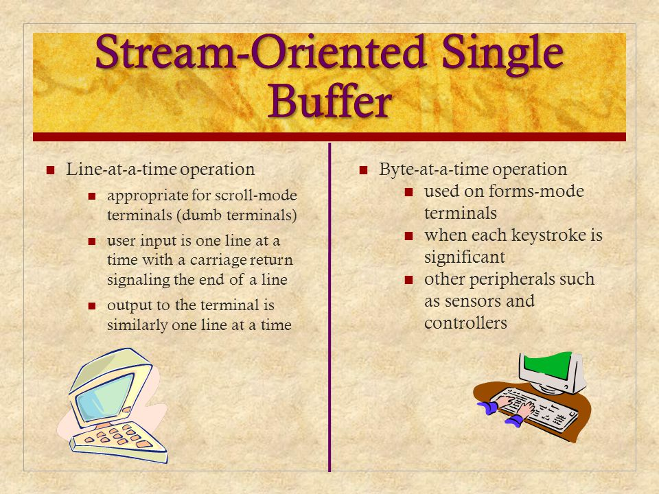 Stream-Oriented Single Buffer