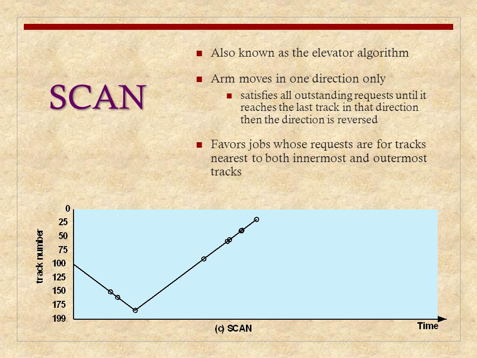 SCAN Also known as the elevator algorithm