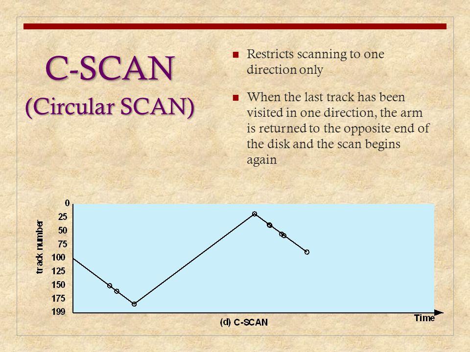 C-SCAN (Circular SCAN)