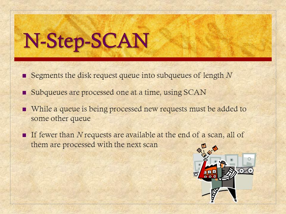 N-Step-SCAN Segments the disk request queue into subqueues of length N