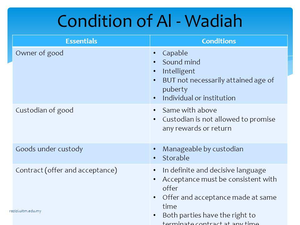 Condition of Al - Wadiah