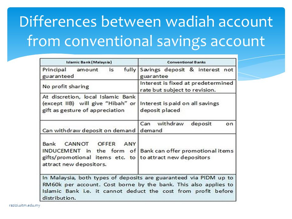 Differences between wadiah account from conventional savings account