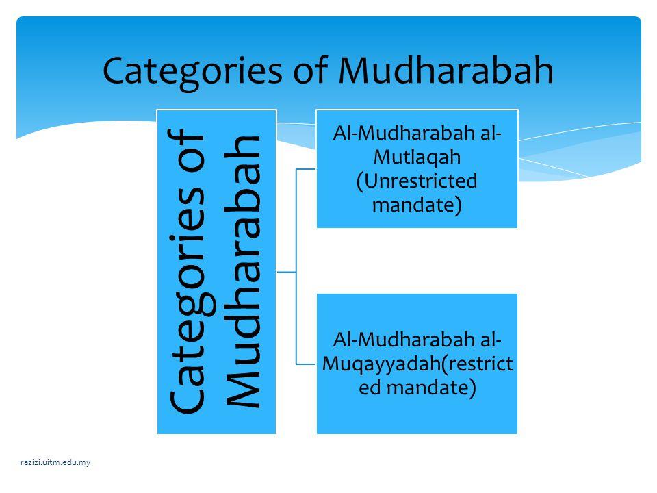Categories of Mudharabah