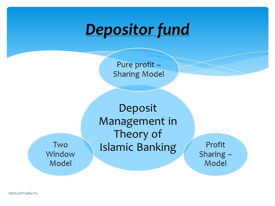 Depositor fund Deposit Management in Theory of Islamic Banking