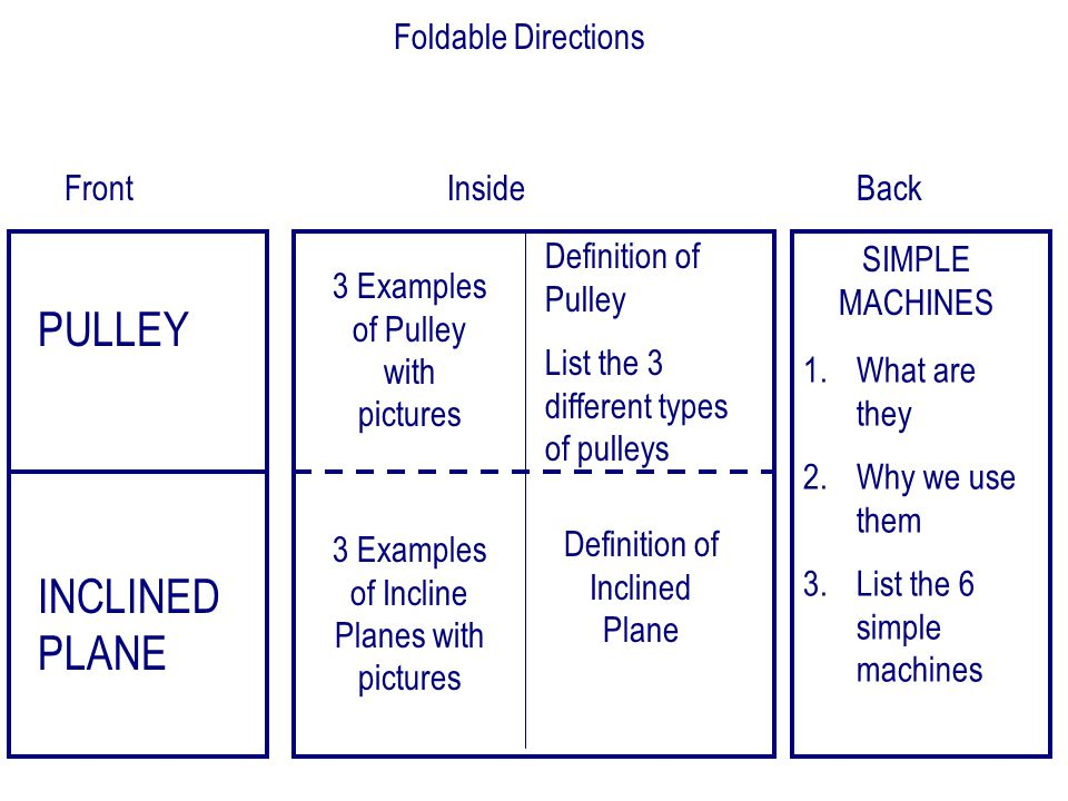 PULLEY INCLINED PLANE Foldable Directions Front Inside Back