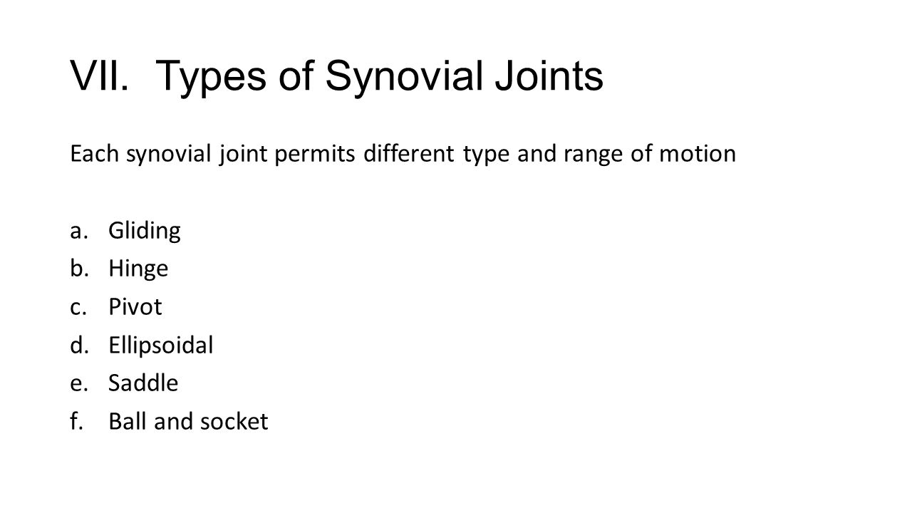 VII. Types of Synovial Joints