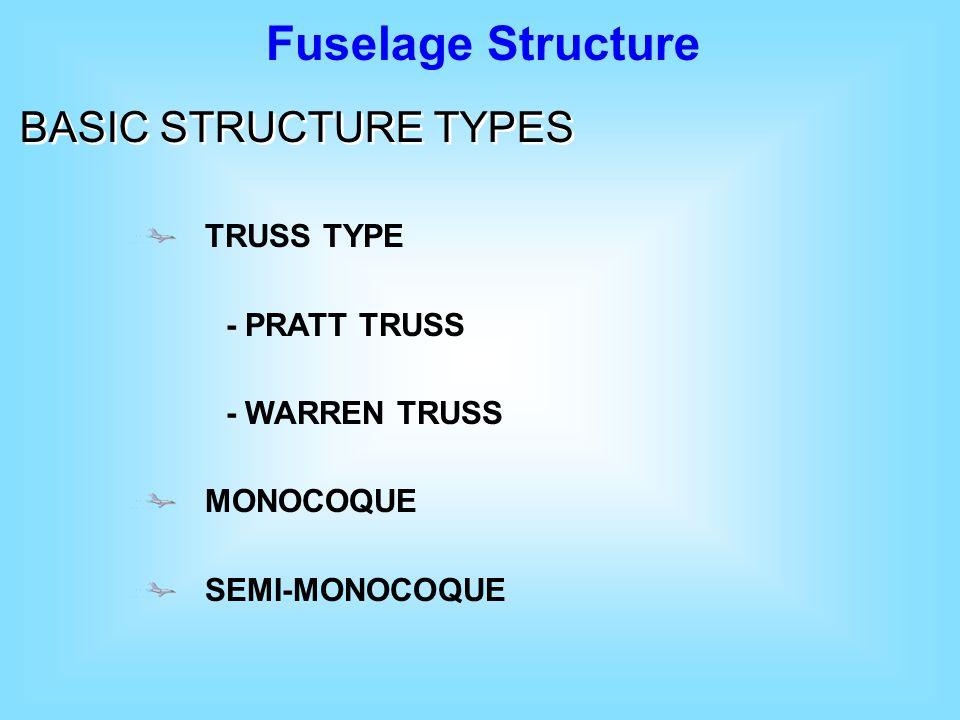 Fuselage Structure BASIC STRUCTURE TYPES TRUSS TYPE - PRATT TRUSS