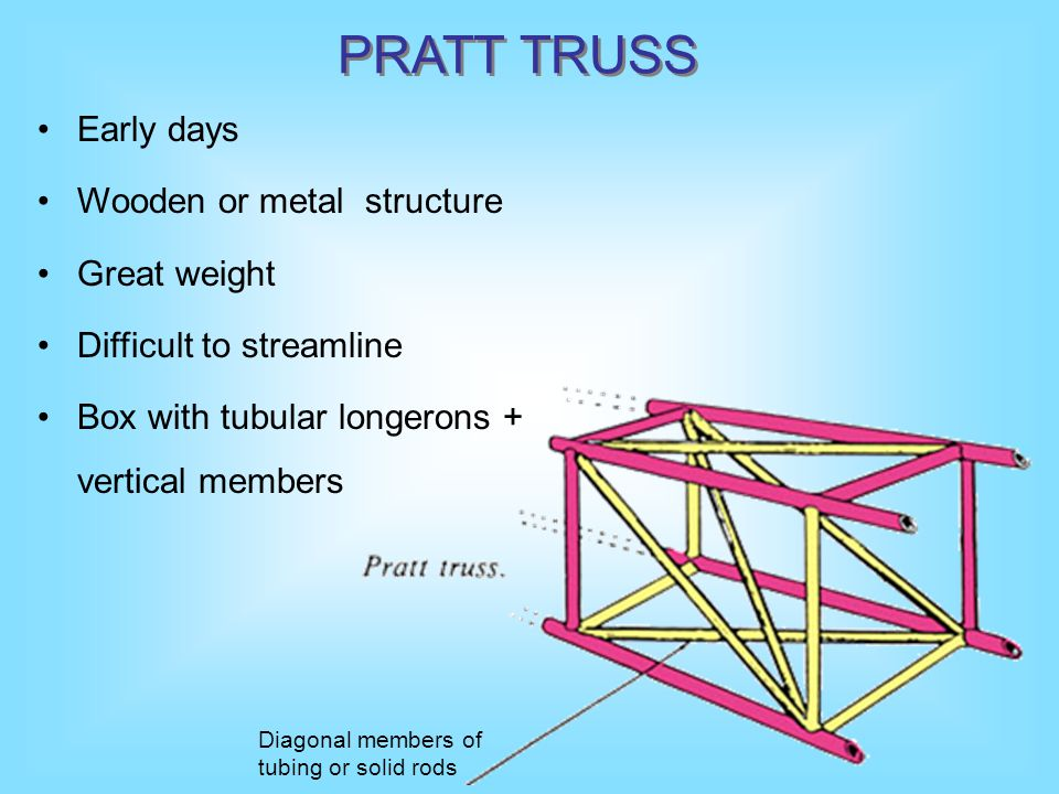 PRATT TRUSS Early days Wooden or metal structure Great weight