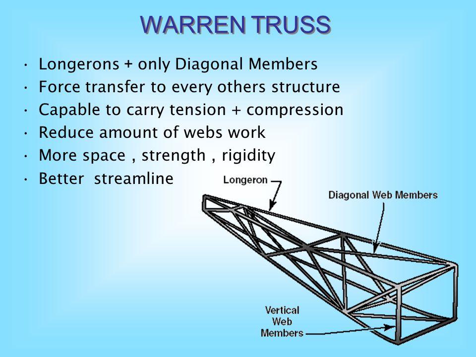 WARREN TRUSS Longerons + only Diagonal Members