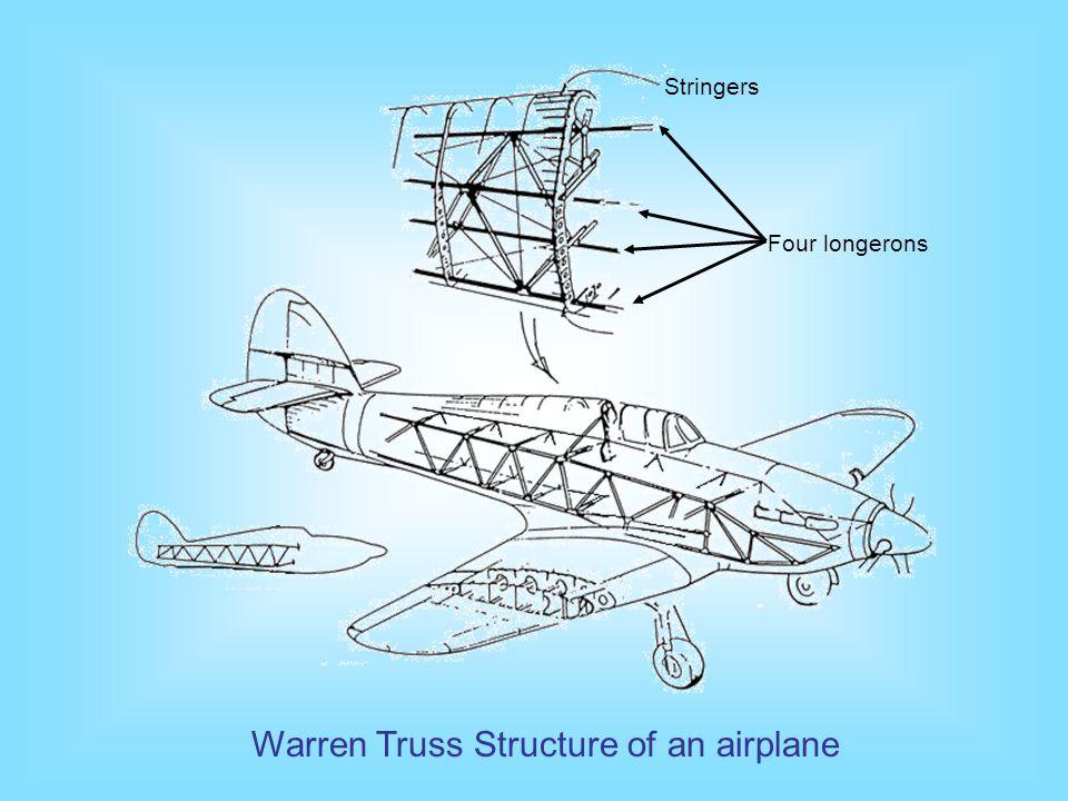 Warren Truss Structure of an airplane