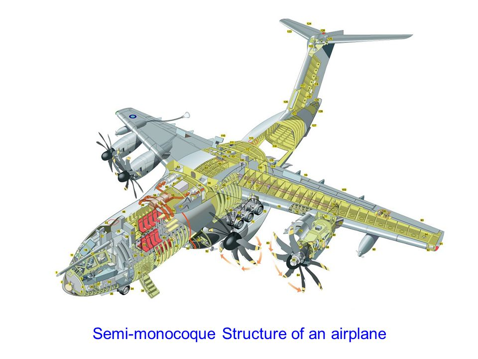 Semi-monocoque Structure of an airplane