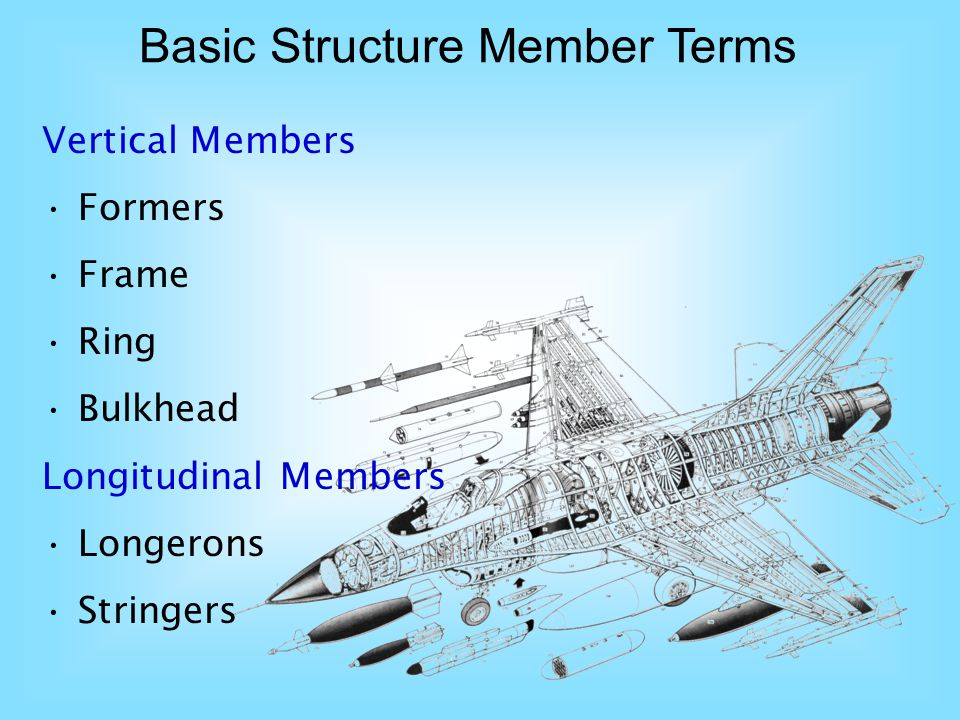 Basic Structure Member Terms