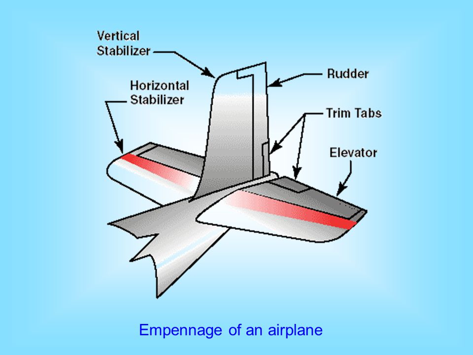 Empennage of an airplane