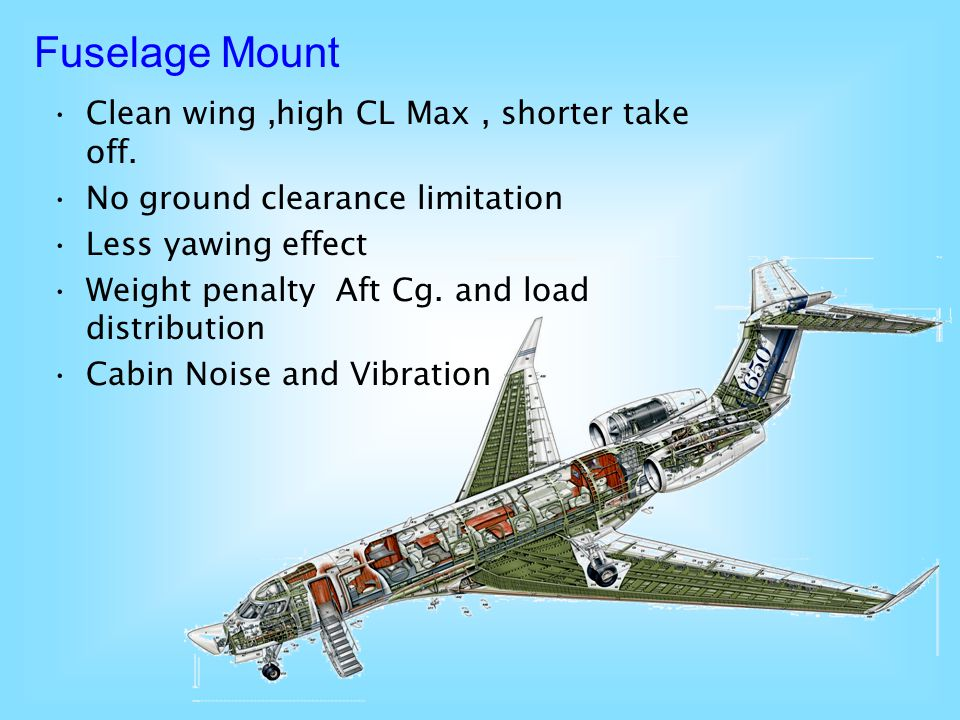 Fuselage Mount Clean wing ,high CL Max , shorter take off.