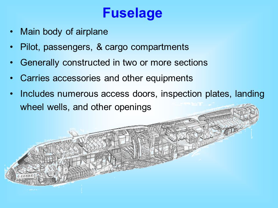 Fuselage Main body of airplane Pilot, passengers, & cargo compartments