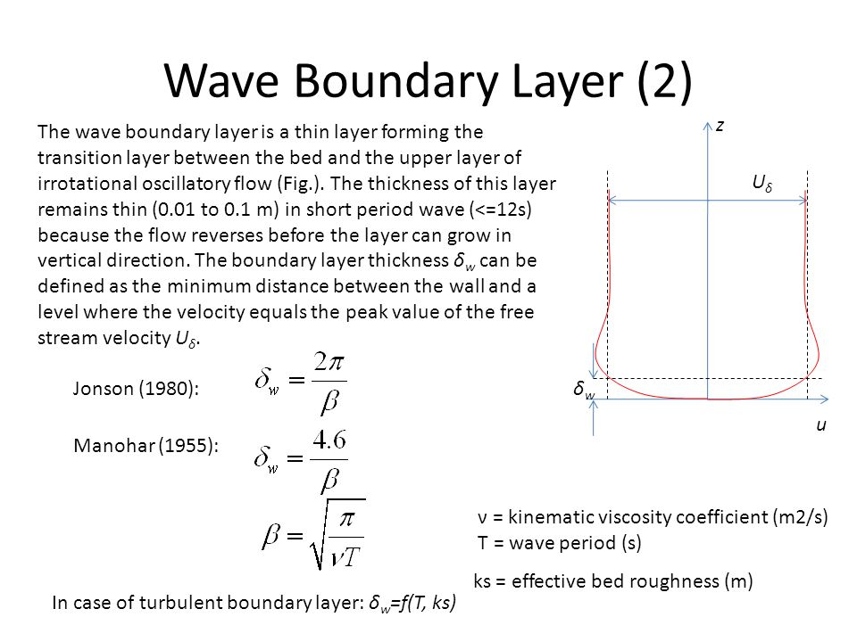 Wave Boundary Layer (2) z u Uδ δw